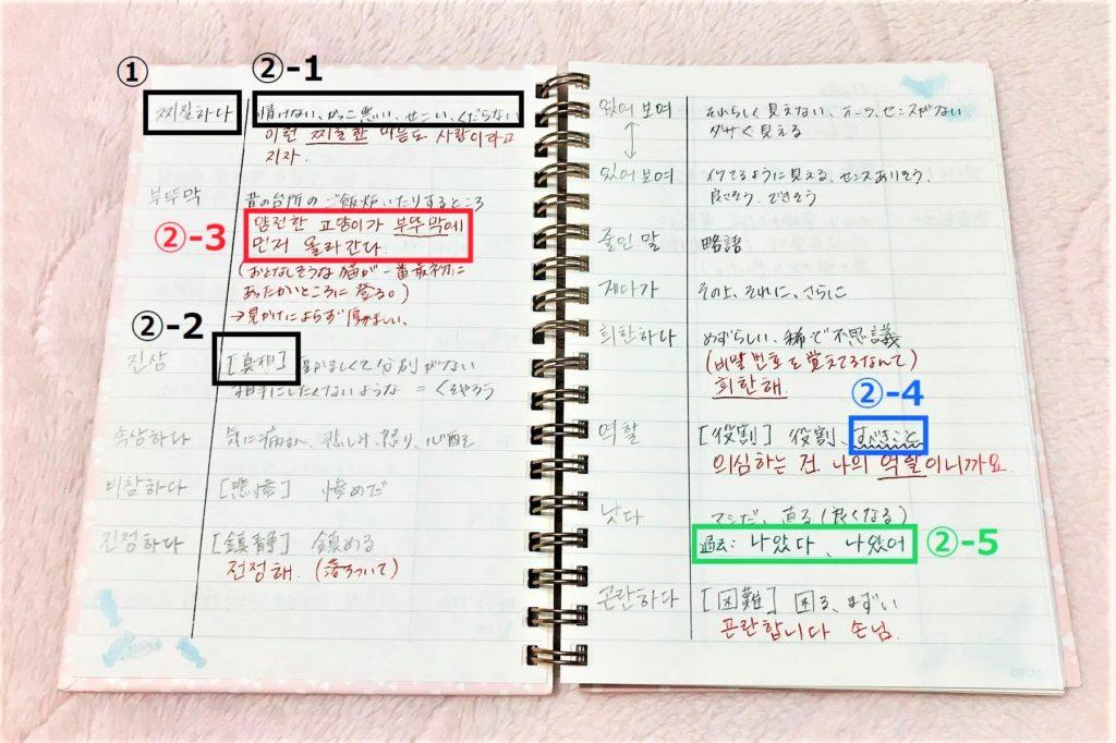 韓国語単語ノートの作り方